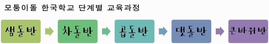 반소개-Sheet1